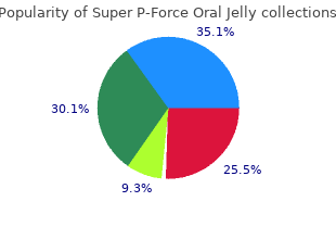buy super p-force oral jelly 160 mg on line