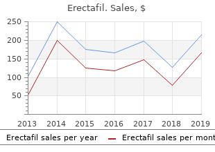 erectafil 20 mg fast delivery