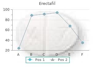 purchase 20 mg erectafil free shipping
