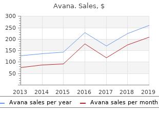 buy avana 200mg lowest price