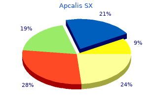 effective apcalis sx 20mg