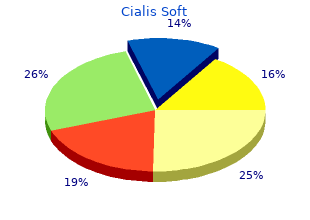 purchase 20mg cialis soft fast delivery
