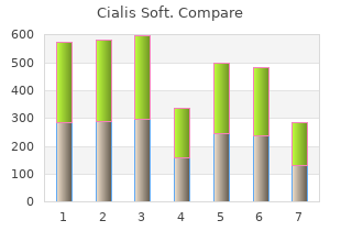 buy discount cialis soft 20mg on line