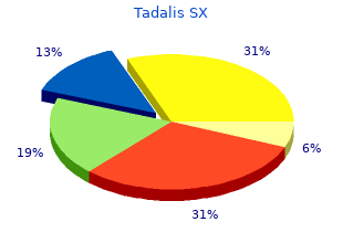 generic 20 mg tadalis sx