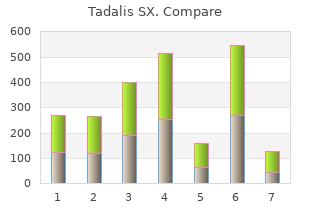 order 20mg tadalis sx with amex
