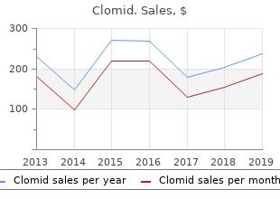 buy clomid 25 mg line