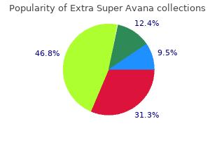 purchase 260 mg extra super avana mastercard