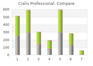 buy cialis professional 40mg without prescription
