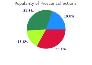 buy proscar 5mg free shipping