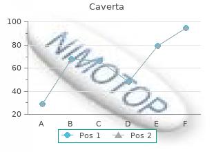 buy generic caverta 100 mg line