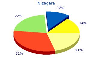 cheap nizagara 100 mg with amex