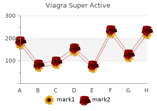 purchase 100 mg viagra super active free shipping
