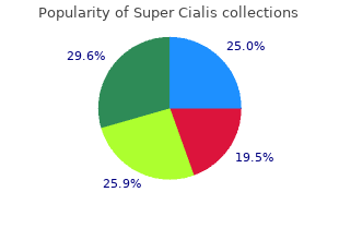 purchase super cialis 80mg with visa