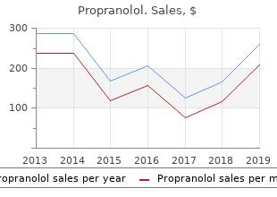 buy propranolol 40mg online