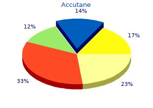 buy accutane 30 mg low price