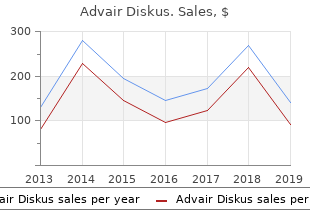purchase advair diskus 500mcg fast delivery