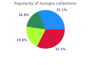 order aurogra 100mg without a prescription