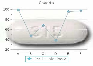 discount caverta 100mg without a prescription