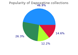 generic 60 mg dapoxetine mastercard