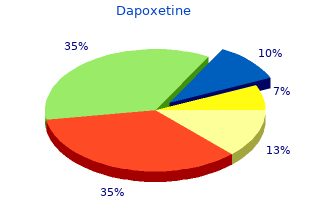 discount 60mg dapoxetine overnight delivery