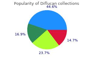 generic diflucan 50 mg otc