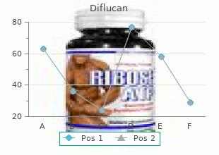 effective diflucan 50 mg
