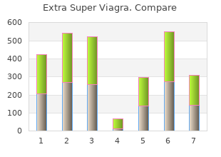 discount extra super viagra 200mg overnight delivery