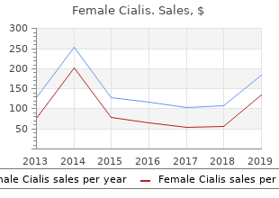 buy female cialis 10mg low cost