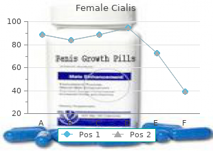 discount female cialis 10mg otc