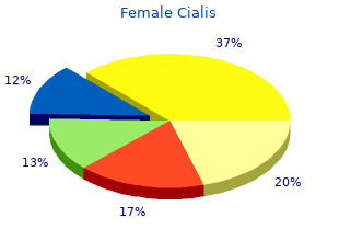 best 10 mg female cialis