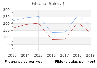 discount fildena 50 mg without prescription