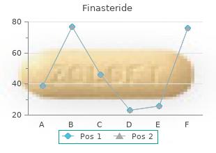 trusted finasteride 5mg