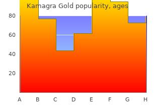 buy 100mg kamagra gold free shipping