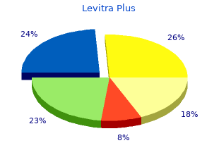 cheap levitra plus 400 mg with mastercard