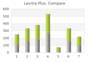purchase levitra plus 400 mg free shipping