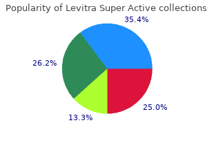 cheap levitra super active 20 mg on-line