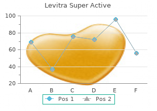 discount levitra super active 20mg with visa