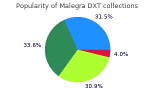 order 130mg malegra dxt otc