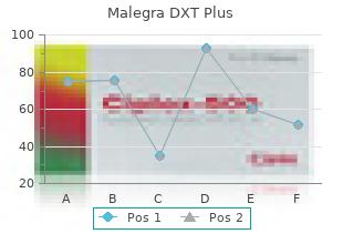 order malegra dxt plus 160mg line