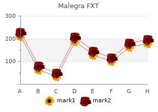 generic malegra fxt 140 mg online