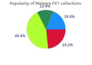 buy 140 mg malegra fxt with visa