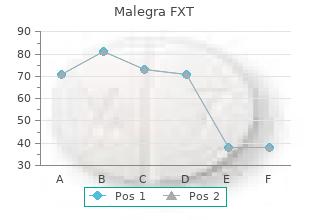 malegra fxt 140 mg free shipping