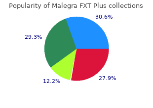 buy malegra fxt plus 160 mg overnight delivery
