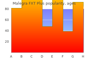 buy discount malegra fxt plus 160mg on-line