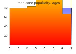 buy prednisone 10mg without prescription