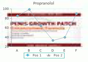 propranolol 40mg on-line