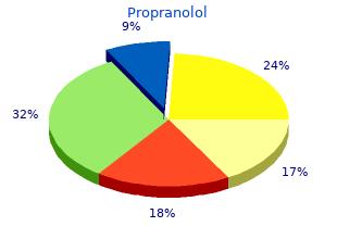 discount propranolol 40mg online