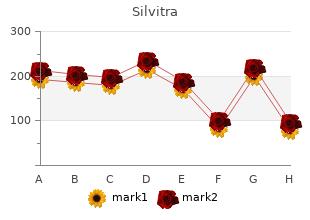 discount 120 mg silvitra with mastercard